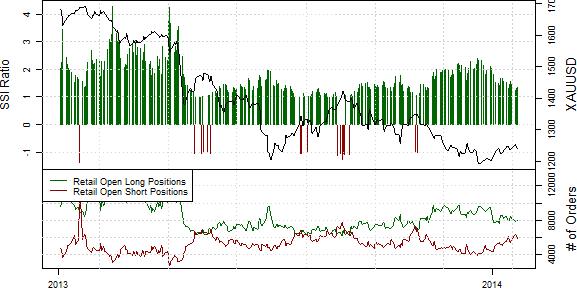 USDCAD_22.01.2013_body_USD_Positions_at_Sight_of_First_Rebound_7.png, USD/CAD behält Leitzins bei 1% & senkt BIP-Prognosen
