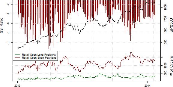 USDCAD_22.01.2013_body_USD_Positions_at_Sight_of_First_Rebound_8.png, USD/CAD behält Leitzins bei 1% & senkt BIP-Prognosen