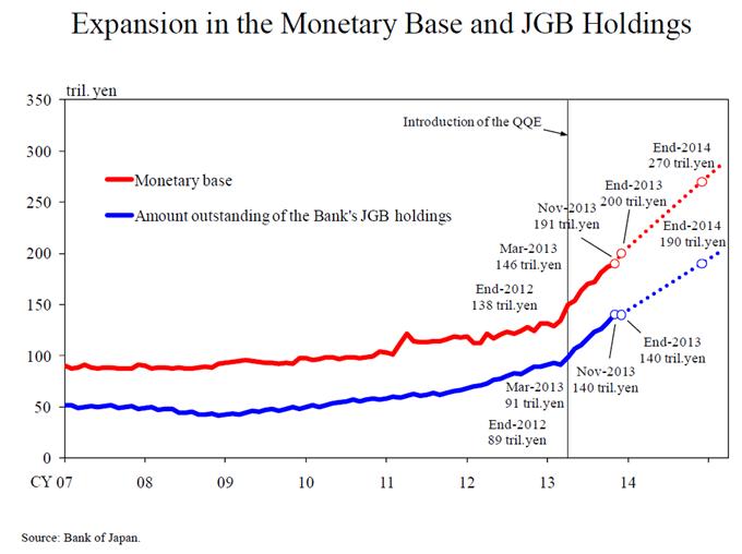 USDJPY: Range Trading Strategien nach Policy Statement interessant - Break erst mit FED nächste Woche zu erwarten