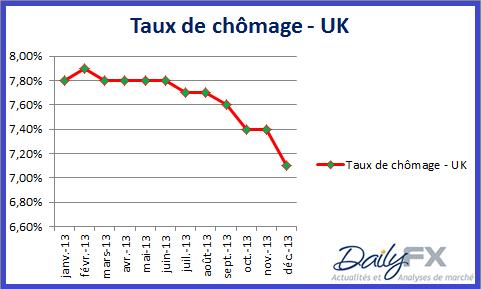 point_economique_22012014_body_UK.png,_INDICES_&_FOREX_:_les_PMIs_se_font_attendre