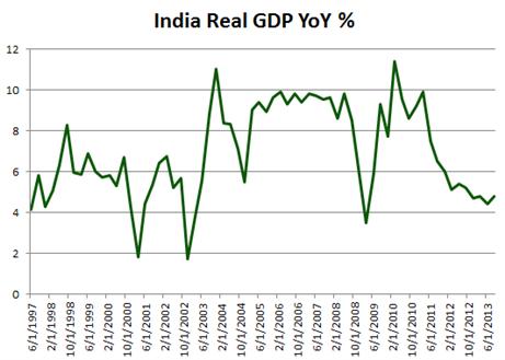 forex_special_report_indian_rupee_body_x0000_i1028.png, Sonderbericht: Indien und die Rupie in 2014
