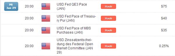 DAX: Chinas Kreditmärkte mit weiterem bearishen Potential für den deutschen Leitindex, Jahrestief um 9.365 im Visier