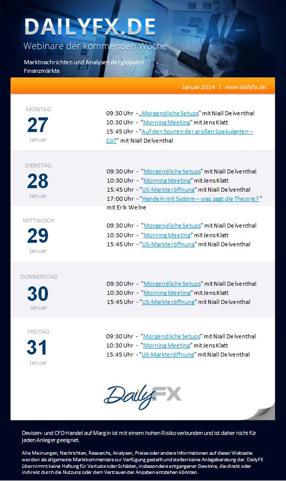 DailyFX Webinare der kommenden Woche vom 27. - 31. Januar