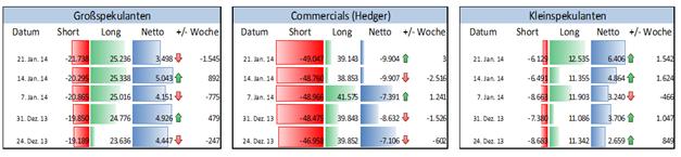 COT_JPY_und_Nikkei225_body_Picture_3.png, Japanischer Yen und Nikkei 225 - perfektes Wechselspiel zwischen Risikofreude und Risikoaversion