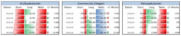 COT_JPY_und_Nikkei225_body_Picture_7.png, Japanischer Yen und Nikkei 225 - perfektes Wechselspiel zwischen Risikofreude und Risikoaversion