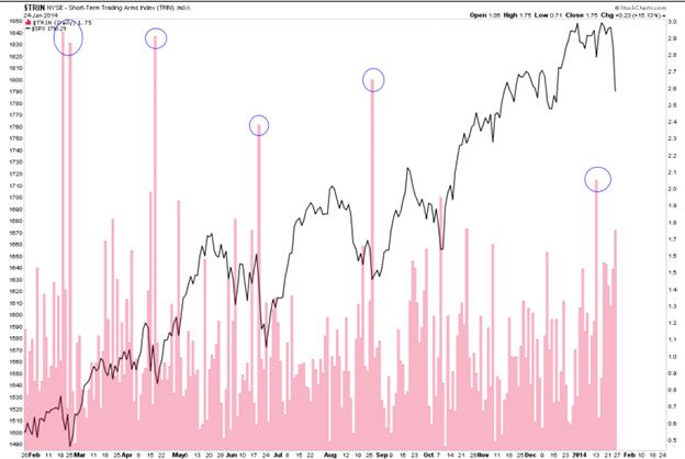 US-Aktienmarkt-Update_Heftiger_Rueckschlag_body_Picture_1.png, US-Aktienmarkt-Update: Heftiger Rückschlag