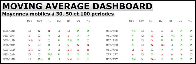 Tour_dhorizon_graphique_des_marches_avant_le_FOMC_body_mmdash0.png, Tour d'horizon graphique des marchés avant le FOMC