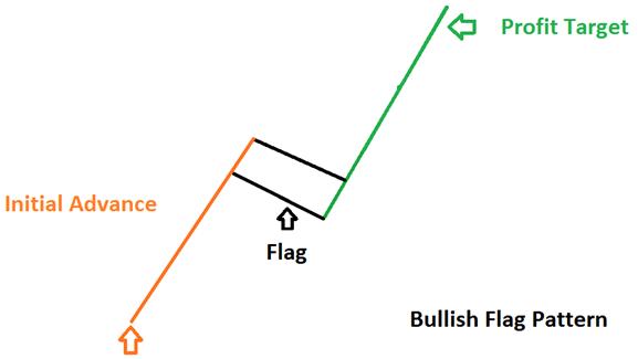 AUDUSD__31012014_body_Picture_3.png, AUD/USD kann 0,88 nicht halten, Risikoaversion der Marktteilnehmer könnte weiter belasten