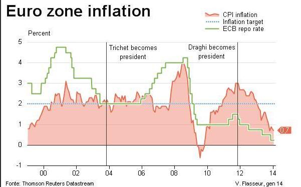 EURUSD_noetiger_Vertrauensbeweis_der_EZB_bearish_fuer_den_Euro_zum_US-Dollar_body_Picture_5.png, EUR/USD: nötiger Vertrauensbeweis der EZB bearish für den Euro zum US-Dollar