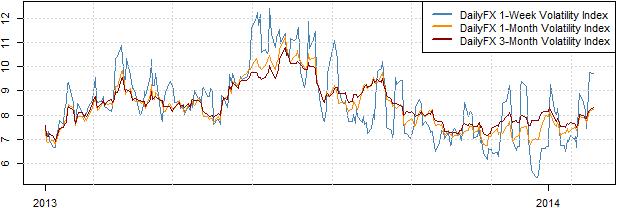 Semaine cruciale pour les marchés avec un dollar fort et des mouvements sur le yen