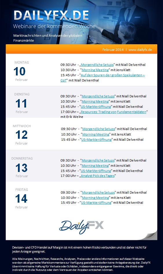 DailyFX Live Webinare der Woche vom 10.-14. Februar