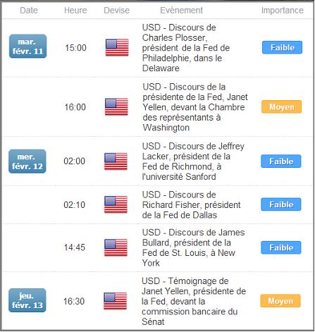 Analyses Métaux Précieux - DailyFX.fr - Page 3 Metaux_precieux_Accelerations_haussieres_attendues_cette_semaine_body_calendar_fed20