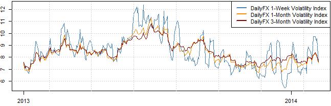 Dollar steht gegenüber Euro, GBP nahe bei wichtigen Levels. Wie traden wir?
