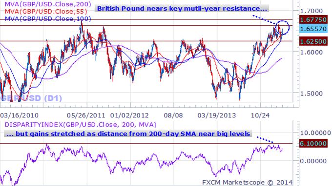 La livre sterling augmente après la Banque d'Angleterre, mais peut-elle maintenir ses gains?