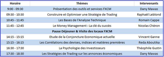 Journees_dimmersion_FXCM_body_immersion.png, Les journées d'immersion FXCM - Apprenez le trading et le Forex dans nos bureaux à Paris