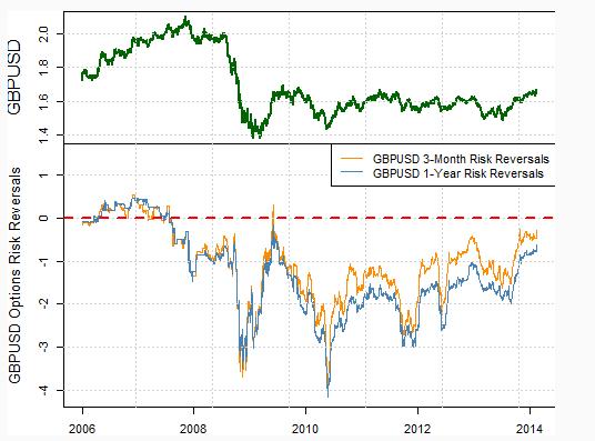 GBP/USD mit 4-Jahreshoch zum Wochenstart - wie gehts weiter?