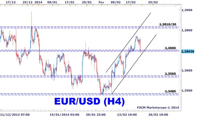 EURUSD_Les_indices_PMI_europeenns_pesent_le_dollar_US_se_reprend_suite_au_compte_rendu_du_FOMC_body_EURUSD.png, EURUSD : Les indices PMI européenns pèsent, le dollar US se reprend suite au compte rendu du FOMC