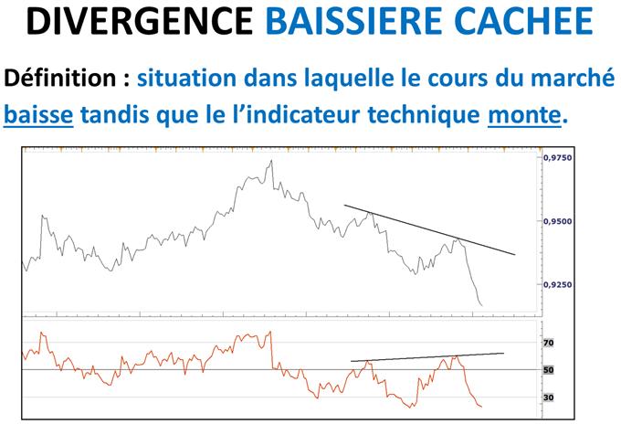 Analyses Métaux Précieux - DailyFX.fr - Page 3 Metaux_precieux_Les_graphiques_nous_invitent_a_alleger_les_achats_par_prudence_body_divergence