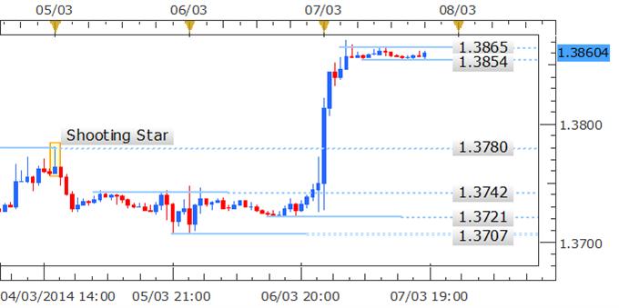 Mastering Short-Term Trading - Investopedia
