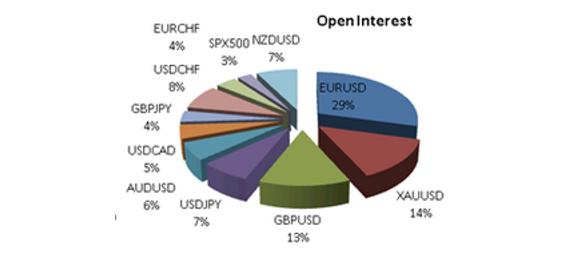 Wie das Trading außerhalb der FX Majors Ihr Trading entfachen kann