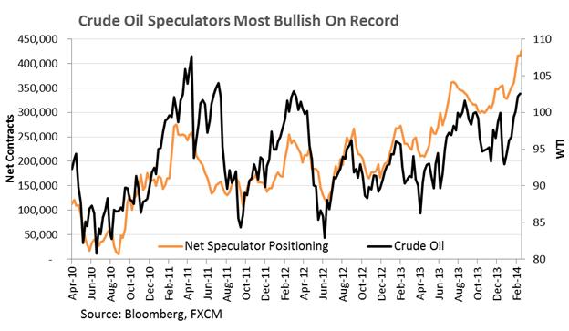 Learn_forex_trading_xau_gold_body_Chart_6.png, استقرار النفط الخام والنّحاس وسط تدنّي حدّة المخاوف المحيطة بالطلبات الصينية