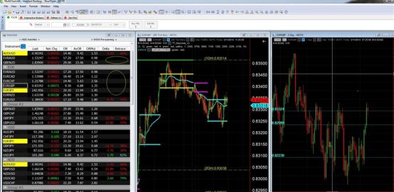 learn_forex_trading_gbp_usd_body_Picture_1.png, تعليق الضيف : الجنيه الإسترليني يهوي بعد تصريحات نائب رئيس البنك المركزي البريطاني