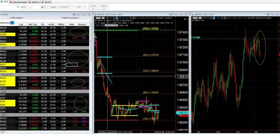learn_forex_trading_gbp_usd_body_Picture_2.png, تعليق الضيف : الجنيه الإسترليني يهوي بعد تصريحات نائب رئيس البنك المركزي البريطاني