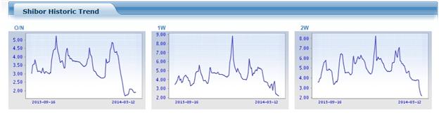 DAX: Unbehagen bei Blick auf Chinas Kreditmärkte, neue Jahrestiefs noch nicht vom Tisch