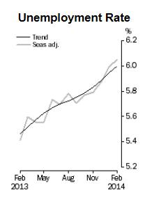 Chinas Li relativiert Wachstumsziel - Australischer Arbeitsmarkt stützt AUD/USD