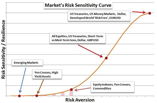 DAX: Schwellenländer-Währungen mit Wink mit dem Zaunpfahl, SKS im Daily mit Potential bis 8.500 Punkte
