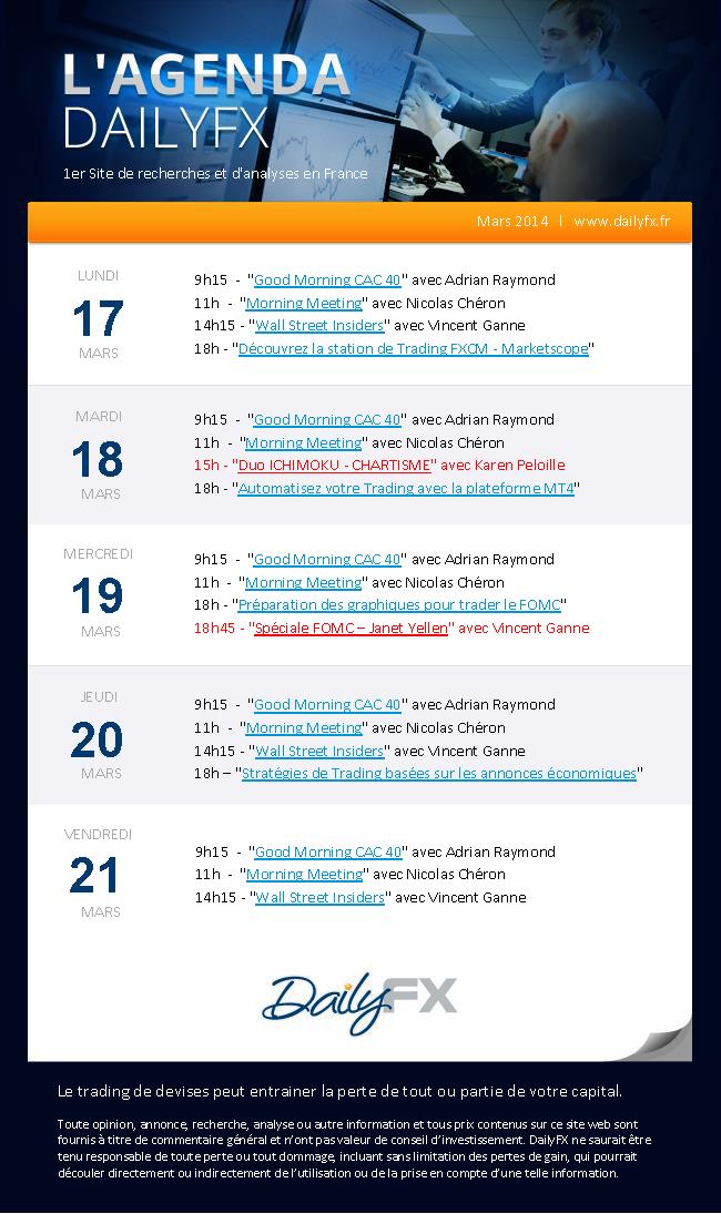 Agenda des webinaires DailyFX du 17 au 21 mars