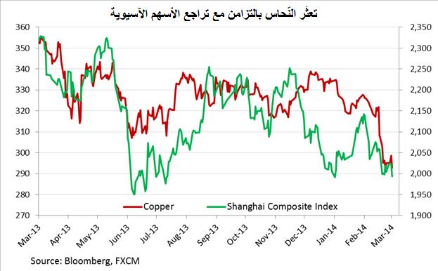 gold-silver-prices-fed_body_Picture_6.png, إنتعاش الدولار الأميركي سيلقي على الأرجح بثقله على أسعار الذهب والتّحاس يواجه خطر الإختراق إثر البيانات الصينية