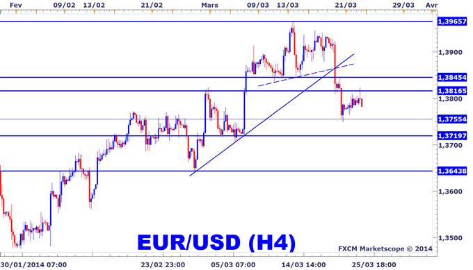 Trading_forex_sur_la_paire_EUR/USD