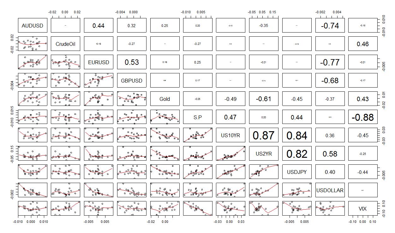 Shift forex quantitative analyst intern