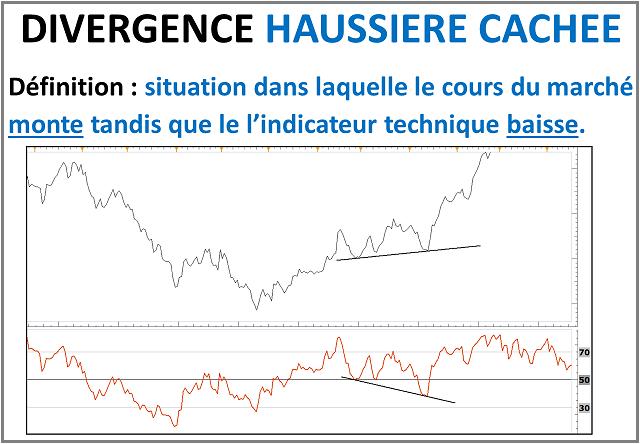 Analyses Métaux Précieux - DailyFX.fr - Page 3 Les-metaux-precieux-redeviennent-interessants-a-acheter-0066_body_divergence