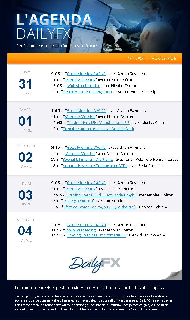 Agenda des webinaires DailyFX du 31 mars au 04 avril