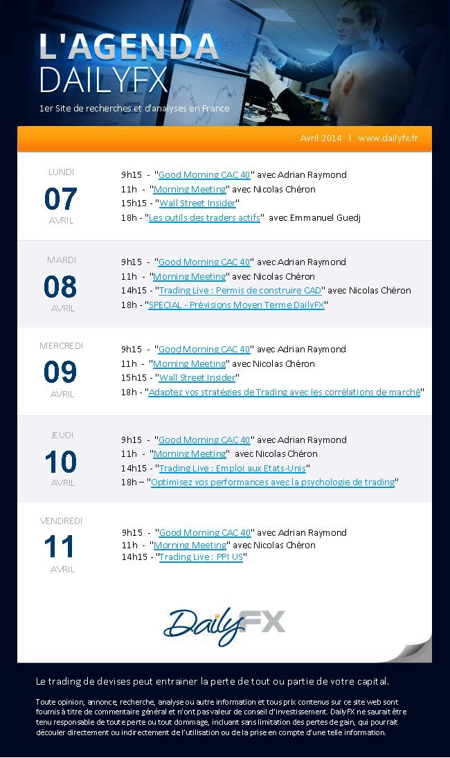 Agenda des webinaires DailyFX du 07 au 11 avril