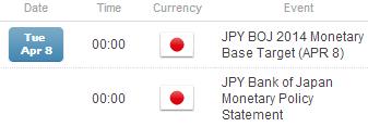L'inflation chinoise et la Banque du Japon vont attiser la volatilité Forex cette semaine