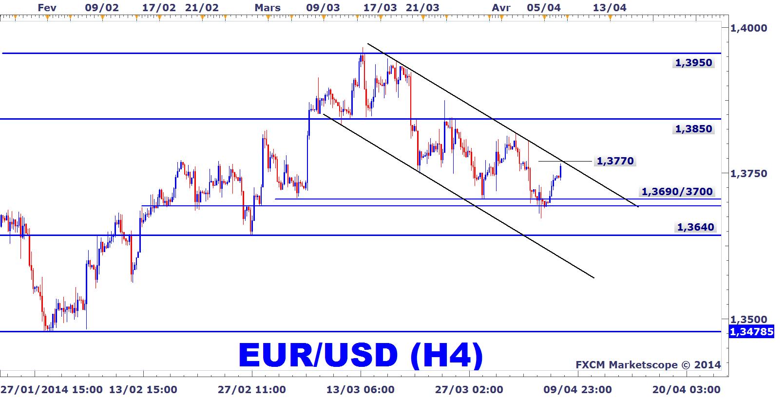 tendangan euro franc suisse forex