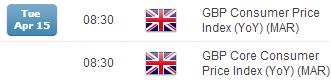 GBP economic CPI event