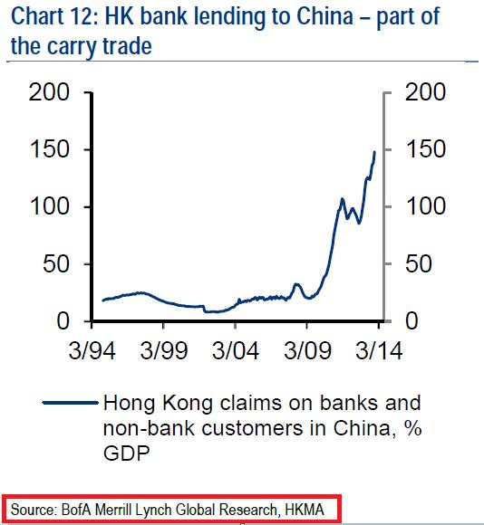PBoC-wandelt-auf-sehr-schmalen-Grat-CNH-Carry-Trade-Aufloesung-mit-Risiko-fuer-globales-Finanzsystem_body_Picture_5.png, PBoC wandelt auf sehr schmalen Grat, CNH-Carry Trade Auflösung mit Risiko für globales Finanzsystem