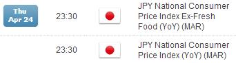 Australian-Dollar-Japanese-Yen-Face-Event-Risk-Economic-Calendar-0218_body_Picture_1.png, Australian Dollar, Japanese Yen Face Event Risk on Economic Calendar