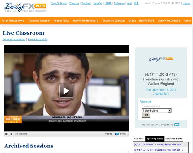 Fxcm forex education
