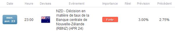 taux_de_la_rbnz.