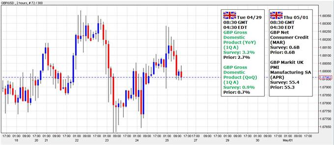 GBP/USD zielt auf neue Hochs, da U.K. BIP stärkere Erholung aufzeigt
