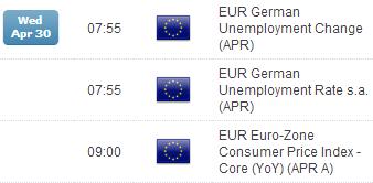 economic events list