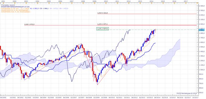 L'incertitude plane sur les indices boursiers