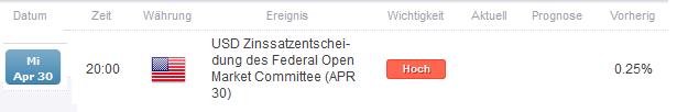 NZD/USD: Möglichkeit neuer Hochs + Live Abdeckung der Fed Leitzinsentscheidung
