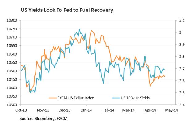 Possibilités de cassures pour les principales paires FX sur FOMC, PIB US et NFP