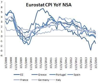data calendar eurostat
